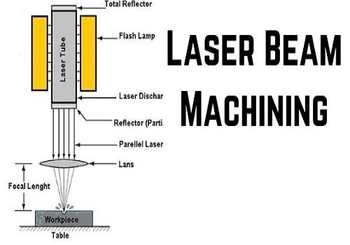 محاضرة بعنوان Non Traditional Machining Processes (NTP) - Laser Beam Machining (LBM)  L_b_m_10