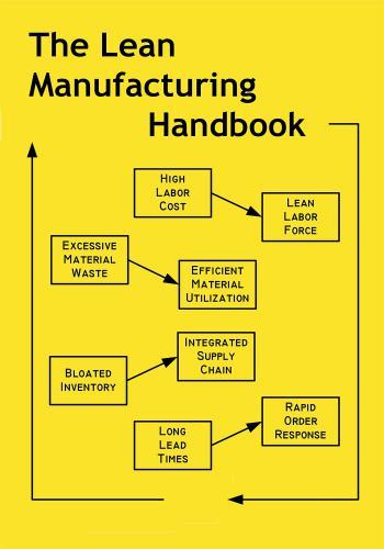 كتيب The Lean Manufacturing Handbook L_m_f_10