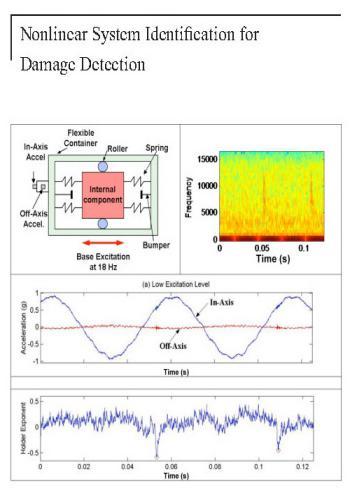 كتاب Nonlinear System Identification for Damage Detection  N_l_s_10