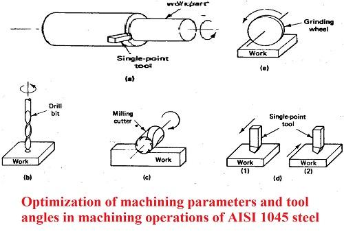 بحث بعنوان Optimization of Machining Parameters and Tool Angles in Machining Operations of AISI 1045 Steel O_o_m_10
