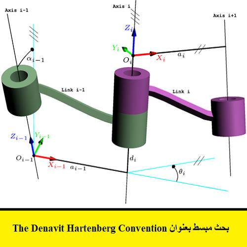 بحث مبسط بعنوان The Denavit Hartenberg Convention T_d_h_10