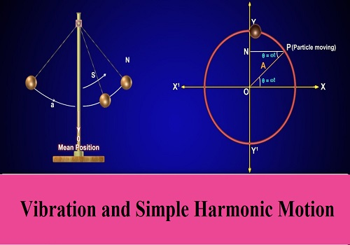 محاضرة بعنوان  Vibration and Simple Harmonic Motion V_a_s_10