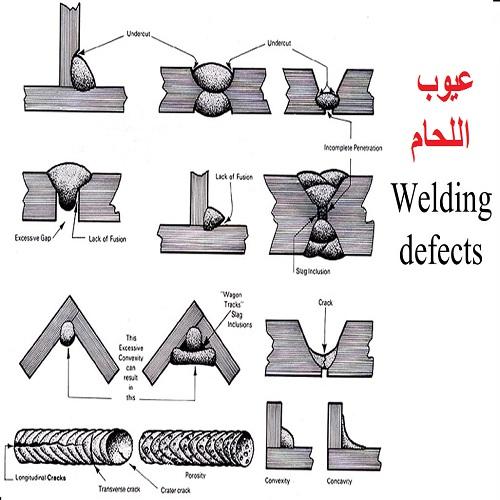 اللحام - بحث عن عيوب اللحام - Welding Defects - صفحة 2 W_d10