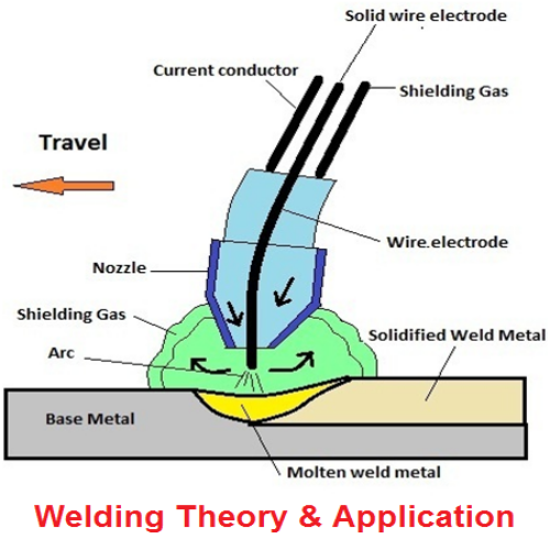كتاب Welding Theory and Applications W_t_a10
