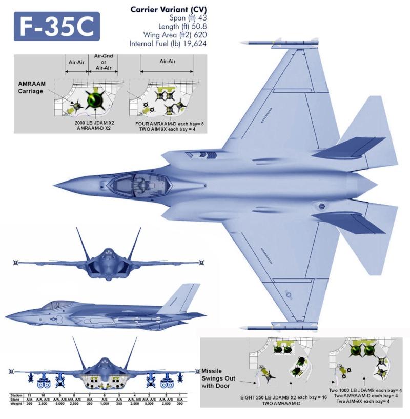 Lockheed Martin  F35_pa10