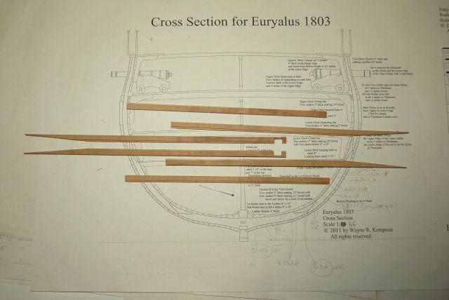 HMS EURYALUS echelle 1:56 par Tiziano Mainardi  - Page 6 P1100542
