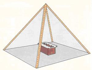 Pyramide aiguiseur de lame Pyrami10