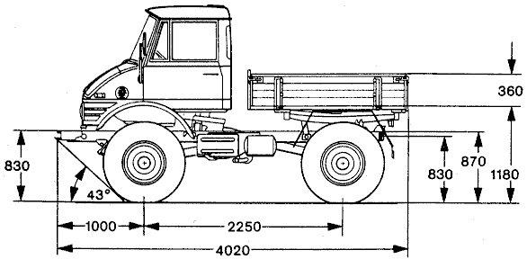 Unimog 421.141 de Manu Haute Savoie Mogdpl14
