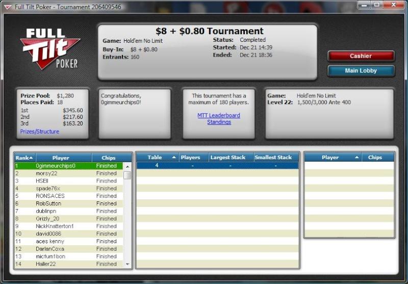 $8 Tourney Win on Full Tilt 8_tour10