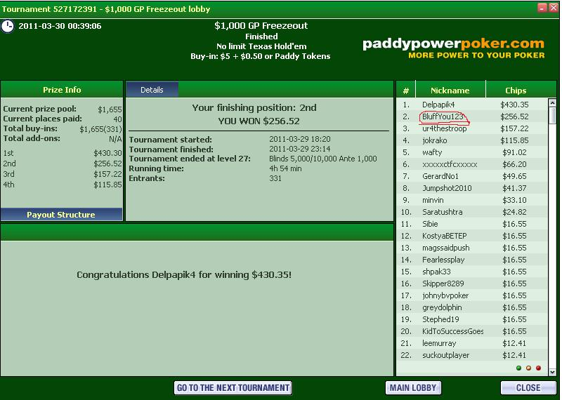 PPP 2nd place in $5 $1k gtd tourney Ppp_2n10