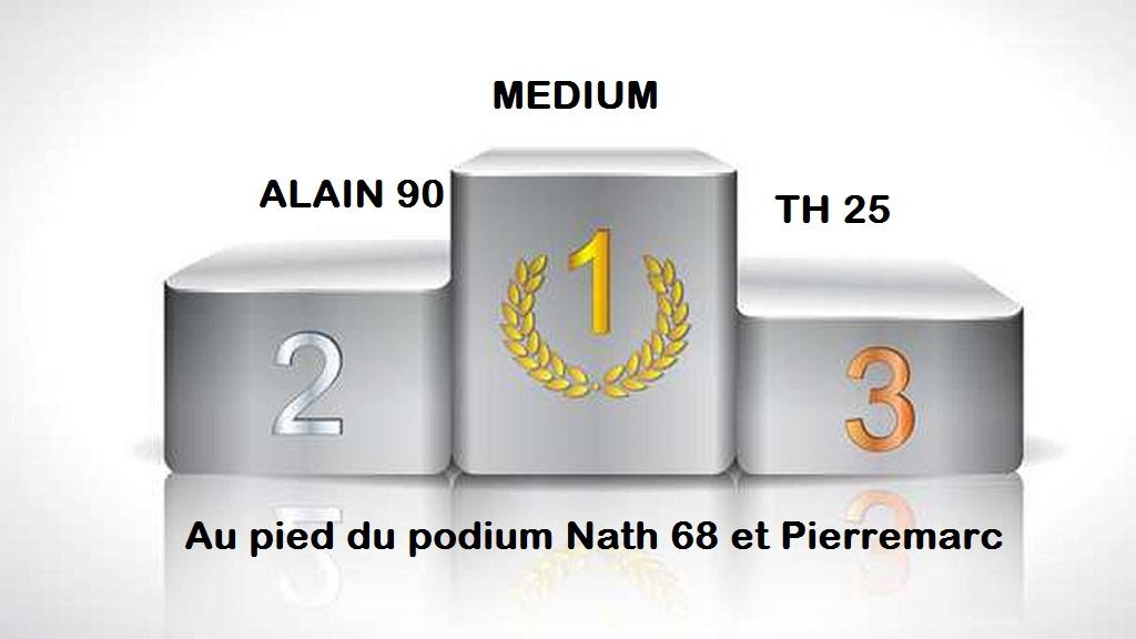 RESULTAT DU CHALLENGE DU MOIS D'AVRIL 21 Classe17
