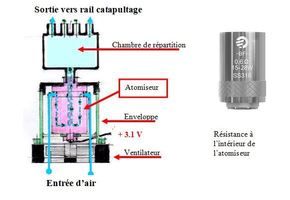 Réalisation d'un effet de vapeur sur catapulte du PA Foch Captur13