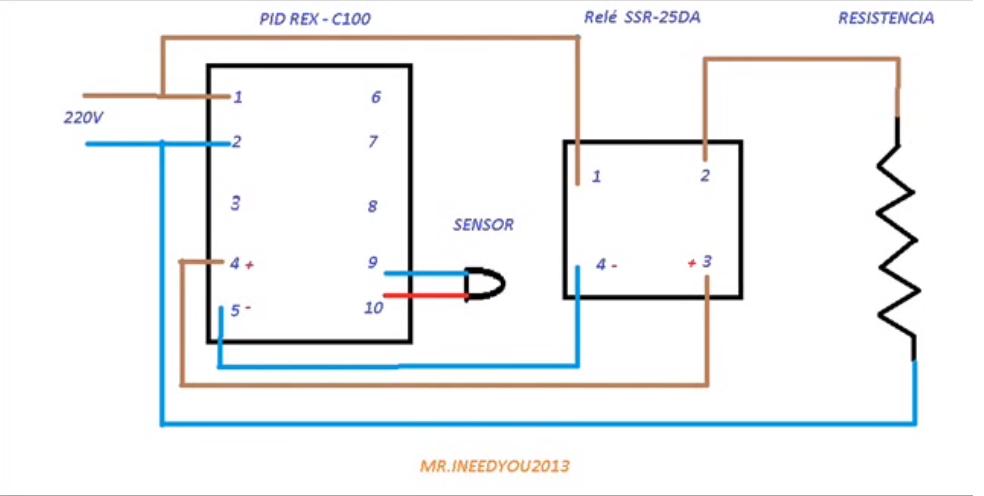 Tuto - Fabrication d'un four de trempe pas à pas Captur12