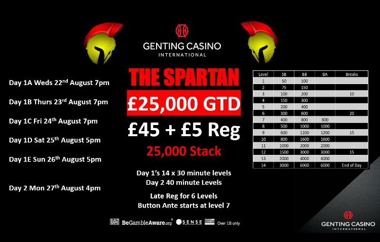 The Spartan at Resortsworld - 22nd to 27th August 38789910