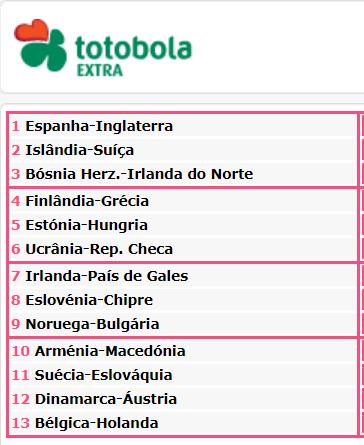 Totobola - Opiniões para o concurso 41_Extra/2018 12510
