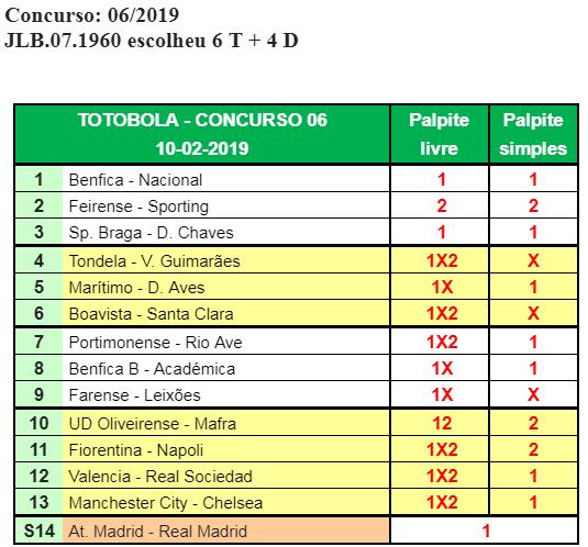 Totobola - Prognósticos para o concurso 06/2019 Conc0610