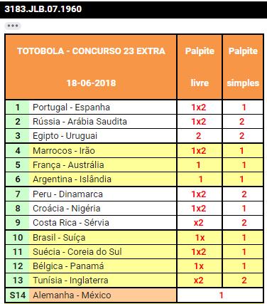 Extra - Totobola - Prognósticos para o concurso 23_Extra/2018 Extra10