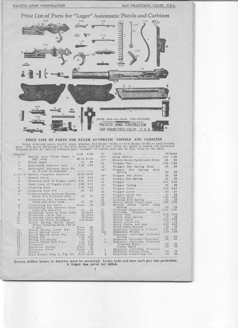 Les étuis et accessoires des Luger commerciaux d'artillerie. Catalo12