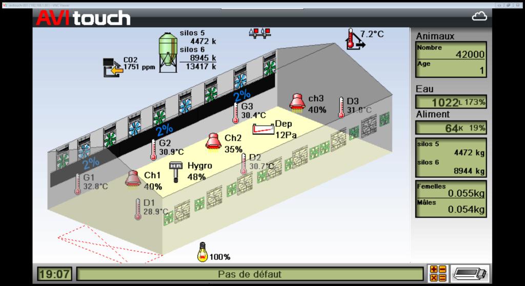 ventilation progressive a tout ou rien Co2_210