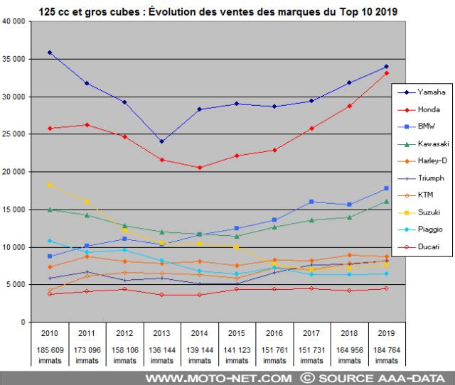 améliorations Husqvarna 701 enduro ET KTM 690 enduro - Page 23 2019-110