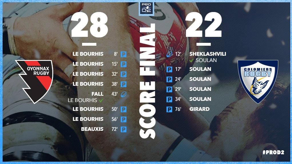 Pro D2 : Autres matchs - Page 7 Match_10