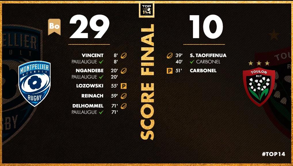 Top14 : autres matchs - Page 8 Score10