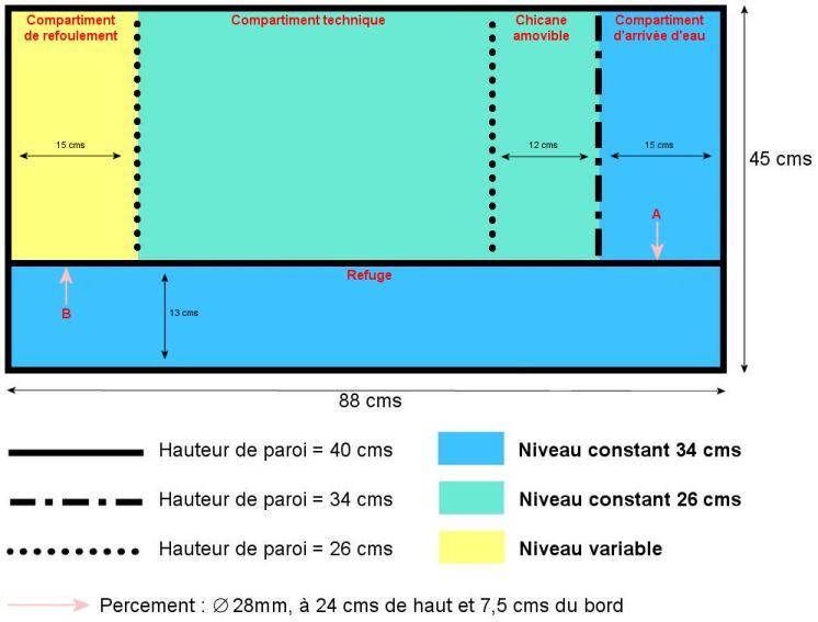 cuve technique avec refuge Plan_n11