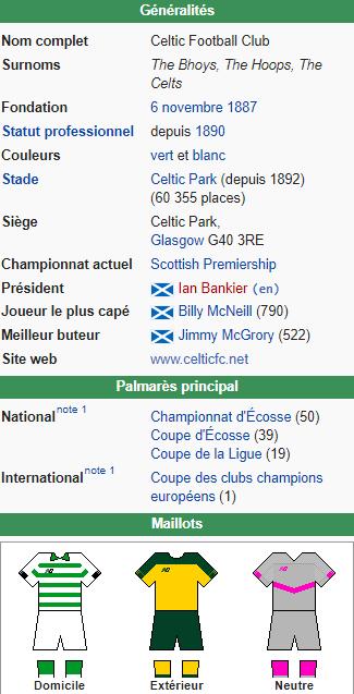 FIFA 20 - Celtic Glasgow, You 'll never walk alone ! Sans_t13