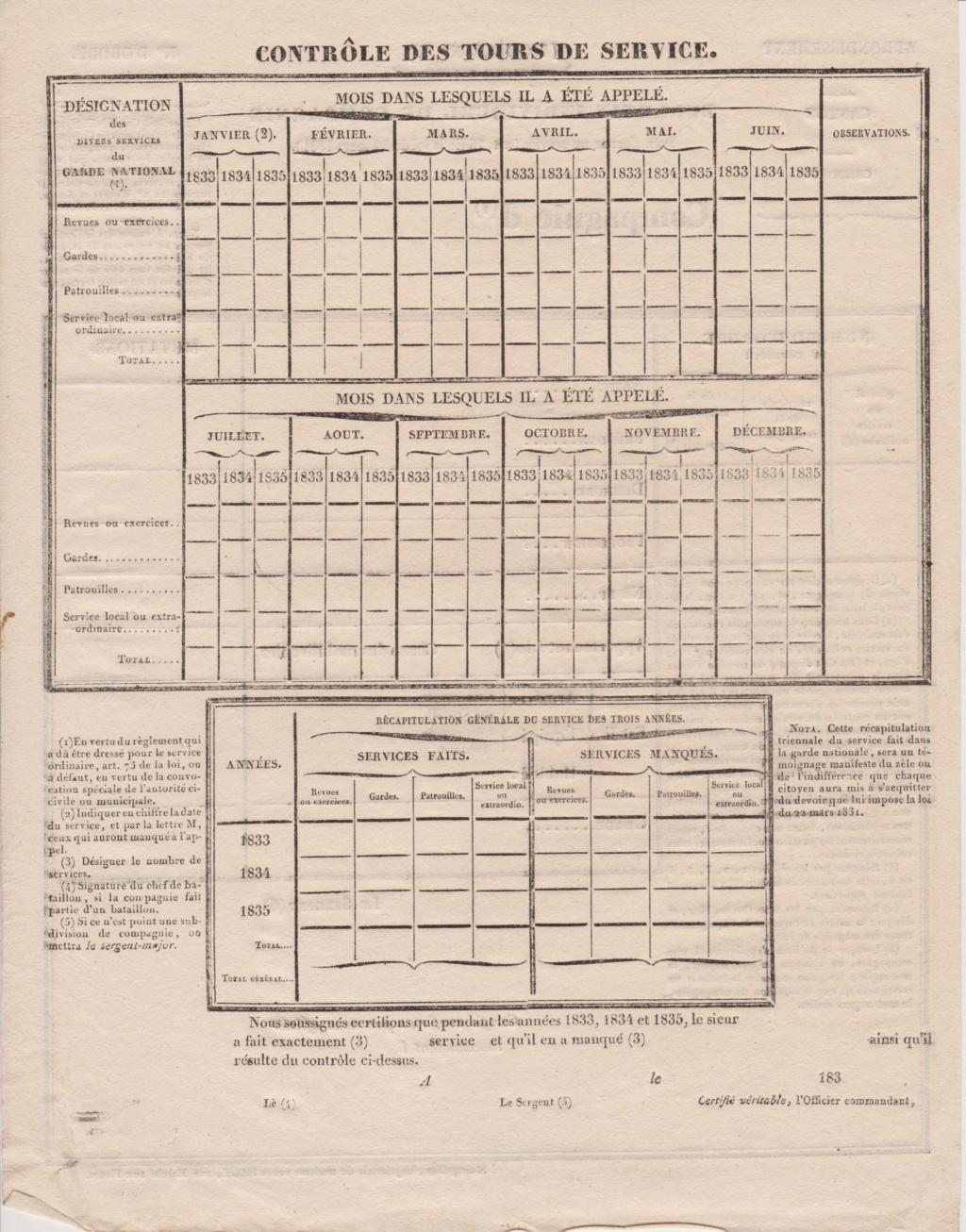 Estimation Documents de la garde Nationale vers 1830 dans l'Hérault 1831_g15