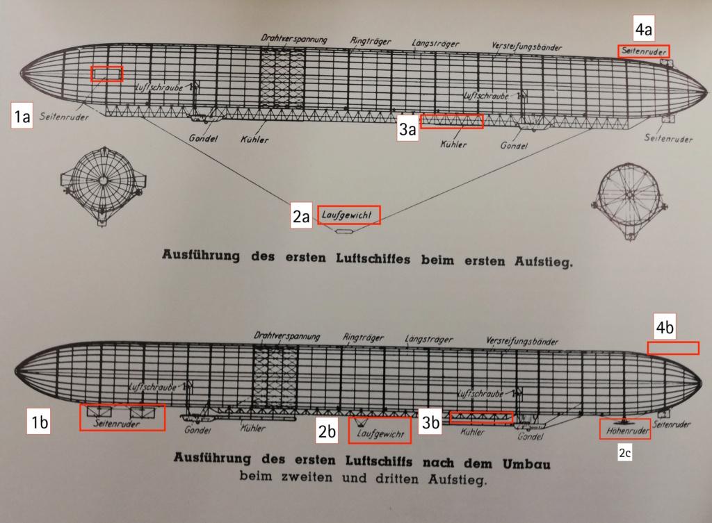 Luftschiff LZ-1- - Karte Lz110