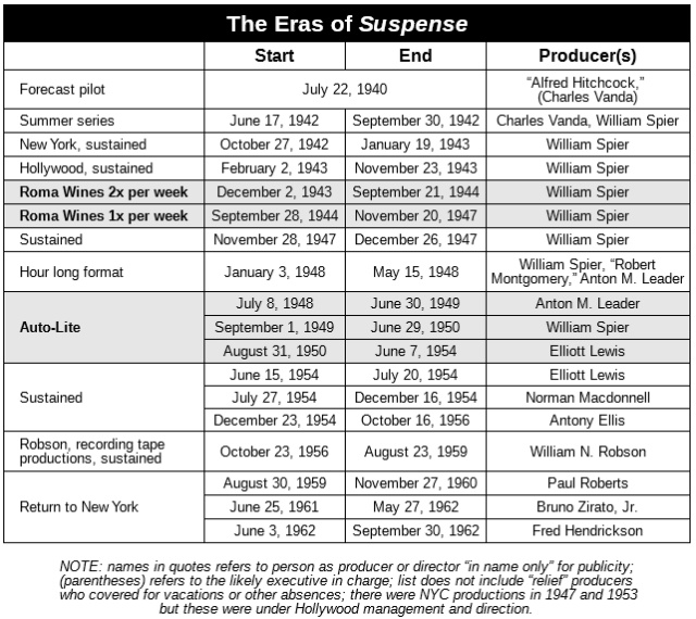Suspense Upgrades - Page 11 The_er15