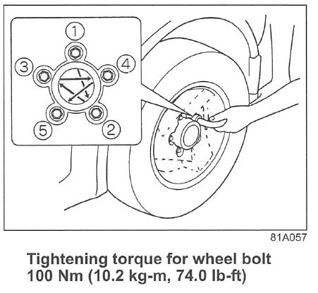 Steering wheel shake/ shimmy when braking from 'motorway speeds' Captur10