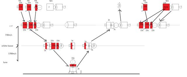 Gateway (ex-LOP, ex-DSG) - Page 6 Lem10