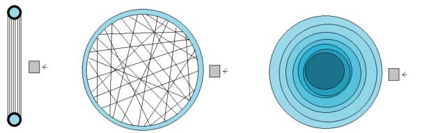 Désorbitation par ballons sub-orbitaux Parois11