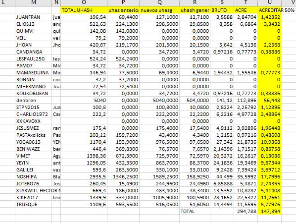 [PROBLEMAS] BITS2U - PTC-PTP-INVERSION - Refback 80% - Rec. pago 43 - Página 24 Screen14