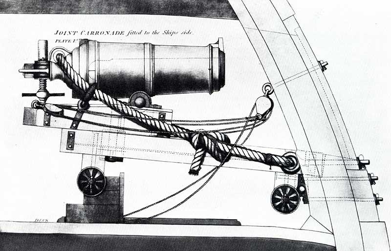 Petit canon de marine XVIII ème Carona10