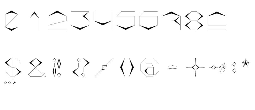 Numero y caracteres Cara10