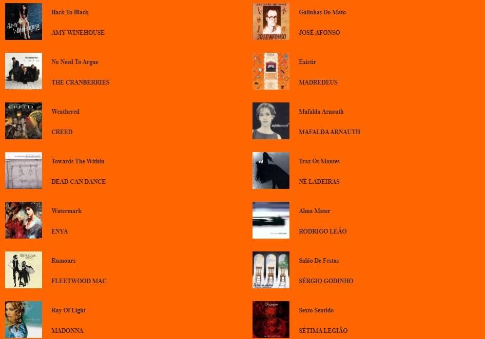 M A U - Página 2 Lista220