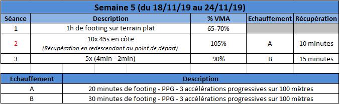 Entrainement course à pied - Période amélioration de la VMA Plan_v10