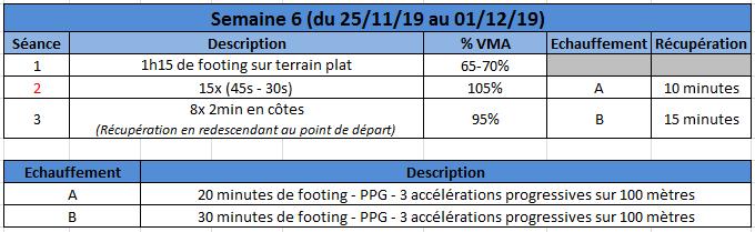 Entrainement course à pied - Période amélioration de la VMA Plan_v11