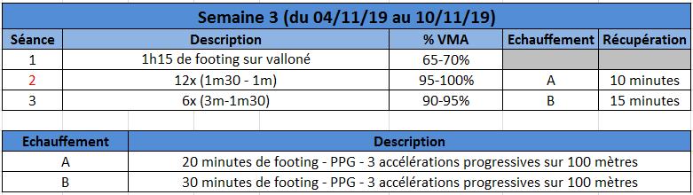 Entrainement course à pied - Période amélioration de la VMA S3_vma10