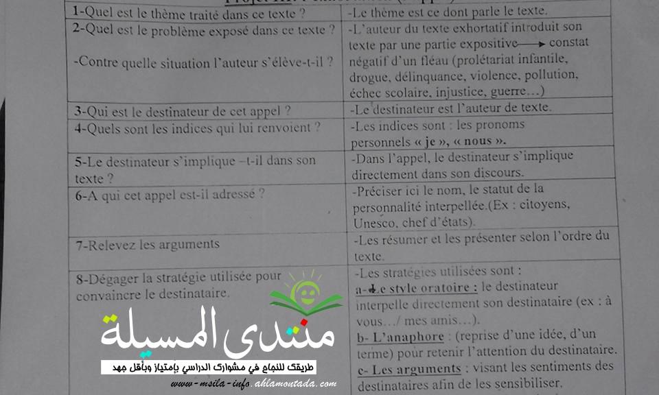 أسئلة متوقعة + اجاباتها مع تبرير في فرنسية للسنة 3 ثانوي  411