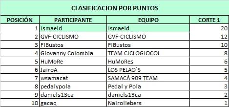 Polla CQ Ranking 2021 - Página 2 Whats369