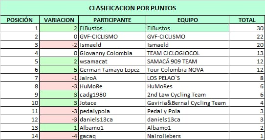 Polla CQ Ranking 2021 - Página 2 Whats372