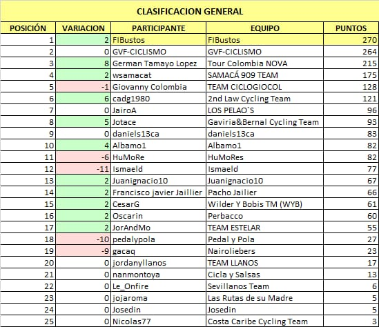 Polla CQ Ranking 2021 - Página 2 Whats373