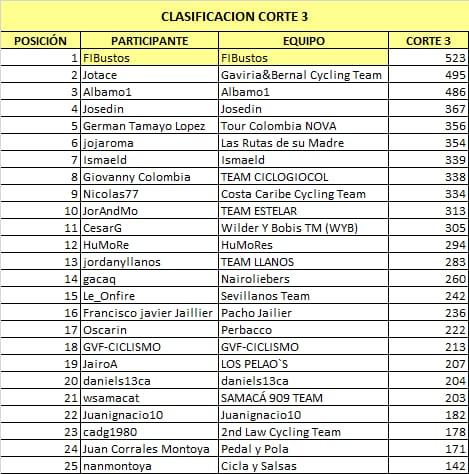 Polla CQ Ranking 2021 - Página 2 Whats375
