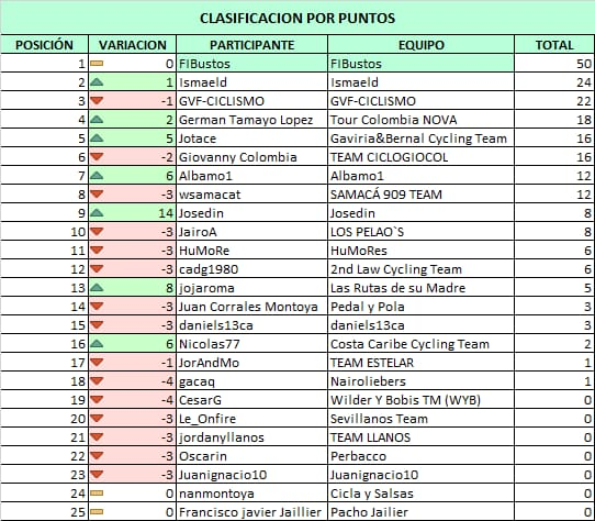 Polla CQ Ranking 2021 - Página 2 Whats376