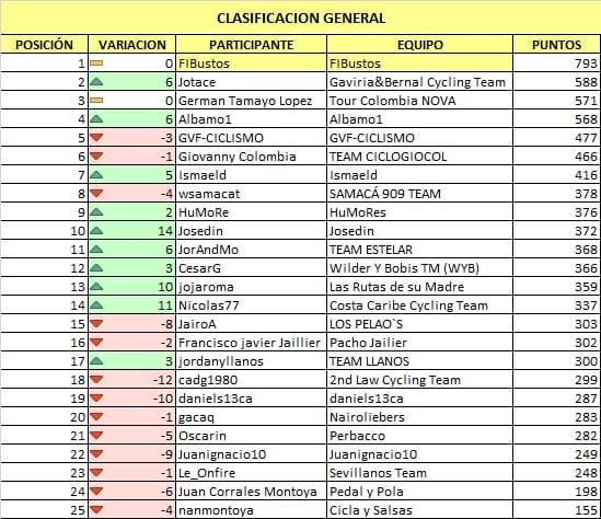 Polla CQ Ranking 2021 - Página 2 Whats377