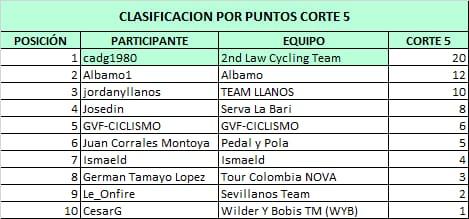 Polla CQ Ranking 2021 - Página 2 Whats384