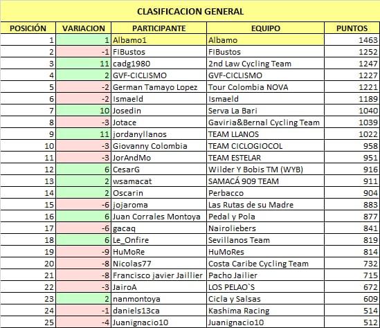 Polla CQ Ranking 2021 - Página 2 Whats387